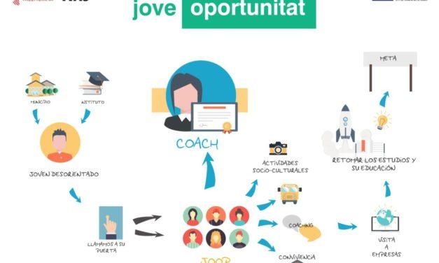 L'Alcora se suma al programa 'Jove Oportunitat' de l'IVAJ