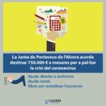 La Junta de Portaveus de l'Alcora acorda destinar 750.000 € a mesures per a pal·liar la crisi del covid-19