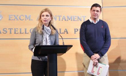 Castelló paga més de 64 milions d'euros a proveïdors des de l'alarma per la covid-19